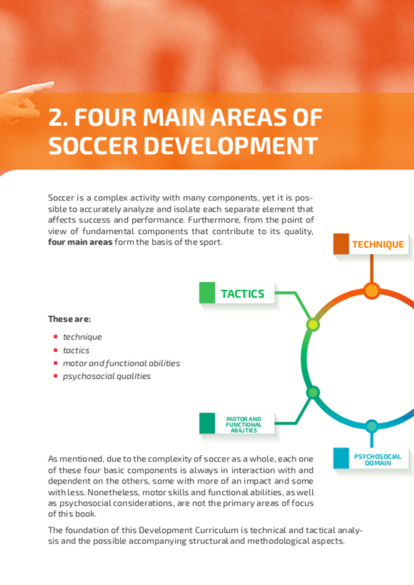Soccer Curriculum Book | Book with proven methods on how Croatia